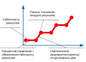 Grafick
